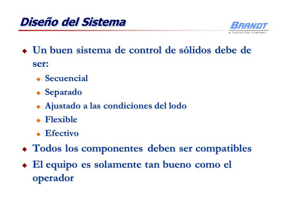 Un buen sistema de control de sólidos debe de ser: