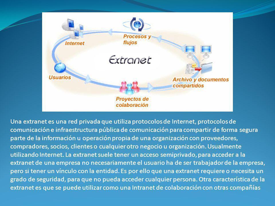 Una extranet es una red privada que utiliza protocolos de Internet, protocolos de comunicación e infraestructura pública de comunicación para compartir de forma segura parte de la información u operación propia de una organización con proveedores, compradores, socios, clientes o cualquier otro negocio u organización.