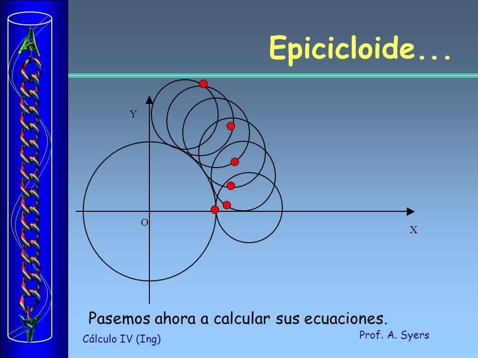 Epicicloide... O X Y Pasemos ahora a calcular sus ecuaciones.