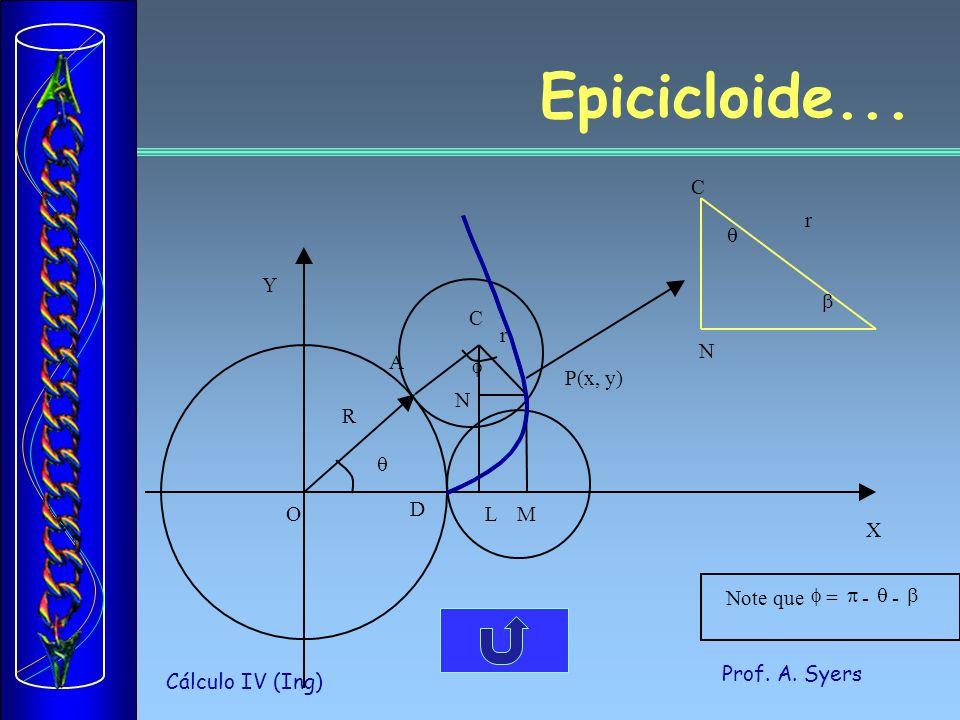 Epicicloide... C R r N L M O q b X Y f Note que = p - P(x, y) A D