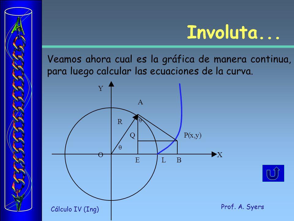 Involuta... Veamos ahora cual es la gráfica de manera continua, para luego calcular las ecuaciones de la curva.