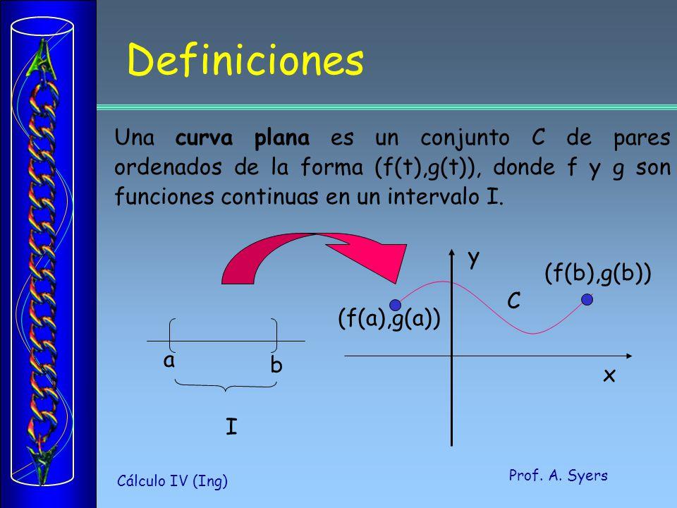 Definiciones Una curva plana es un conjunto C de pares ordenados de la forma (f(t),g(t)), donde f y g son funciones continuas en un intervalo I.