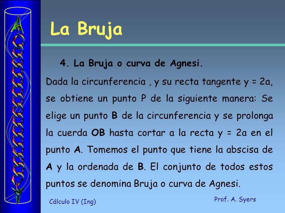 La Bruja 4. La Bruja o curva de Agnesi.