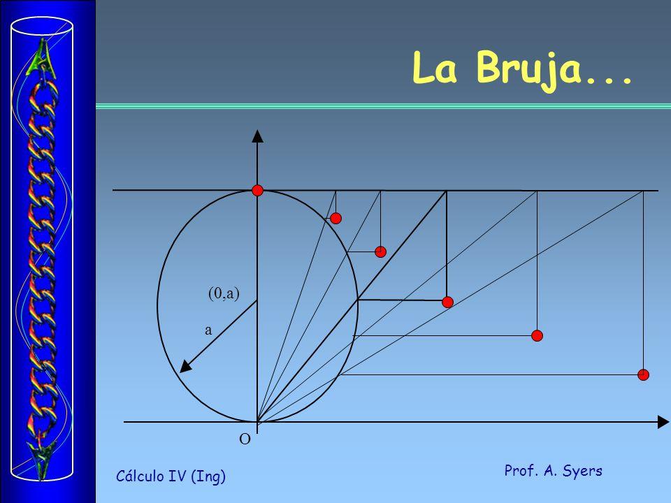 La Bruja... (0,a) a O