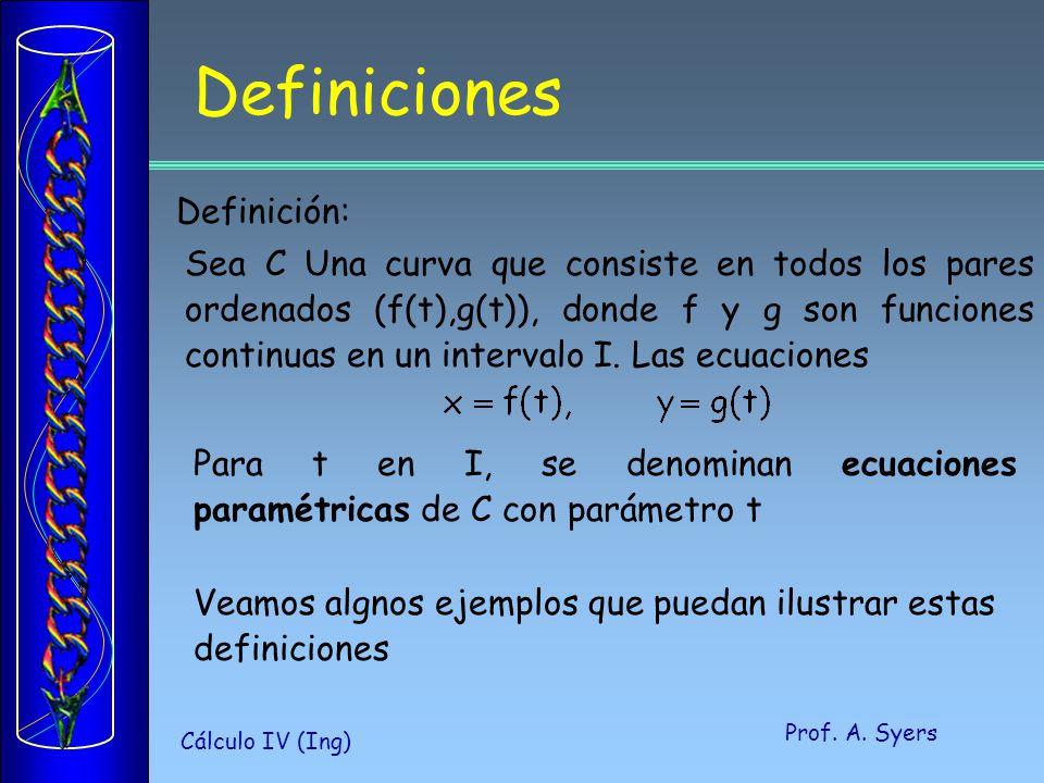 Definiciones Definición: