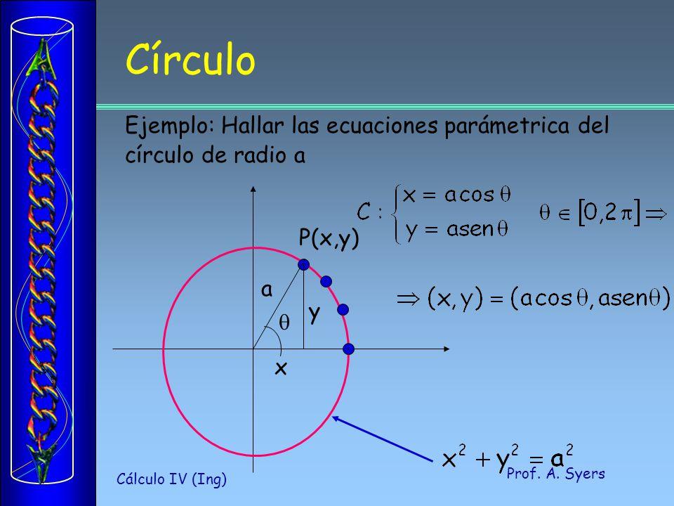Círculo Ejemplo: Hallar las ecuaciones parámetrica del círculo de radio a P(x,y) a y  x