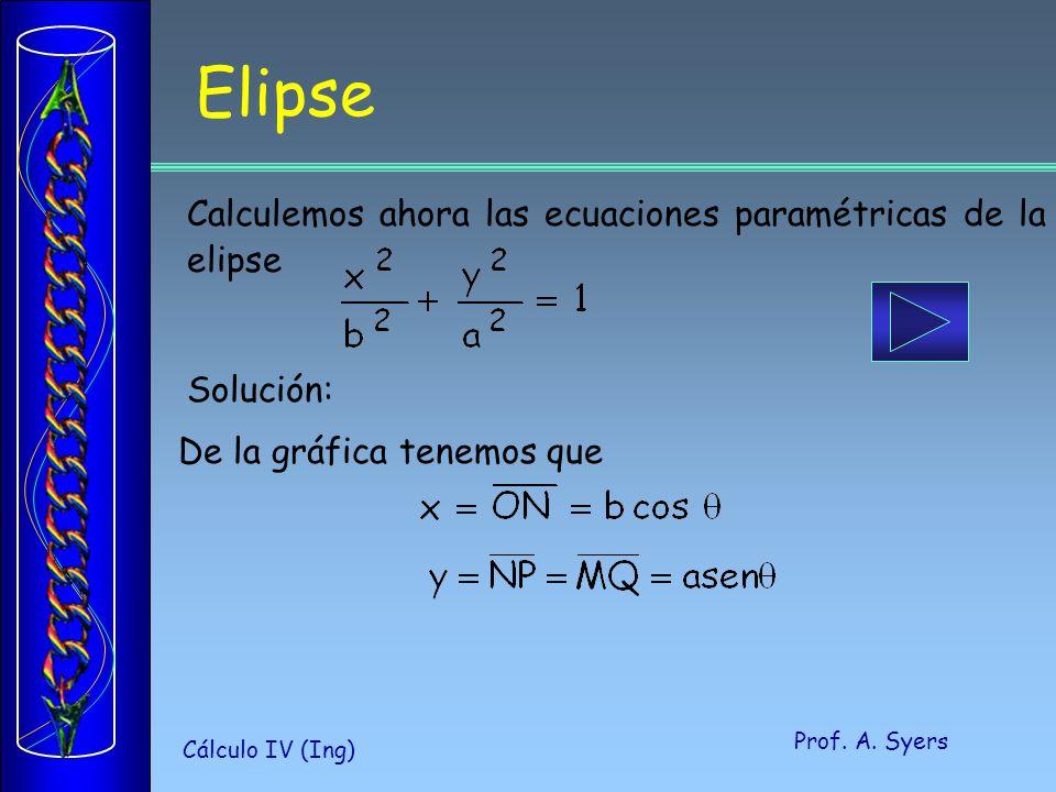 Elipse Calculemos ahora las ecuaciones paramétricas de la elipse