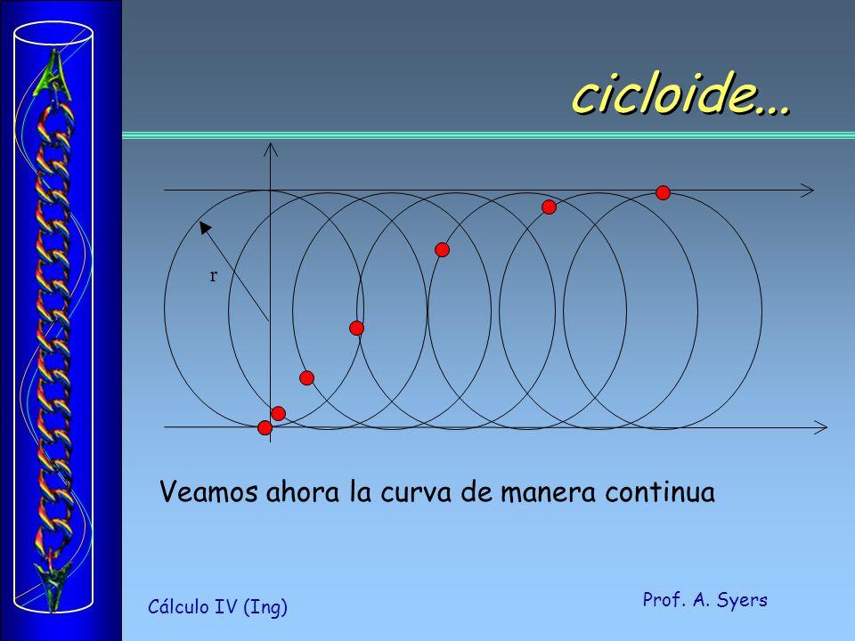 cicloide... r Veamos ahora la curva de manera continua