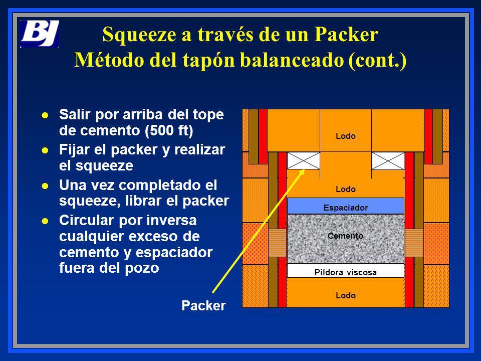 Squeeze a través de un Packer Método del tapón balanceado (cont.)