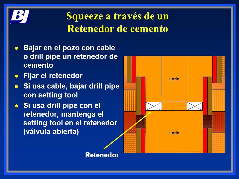 Squeeze a través de un Retenedor de cemento