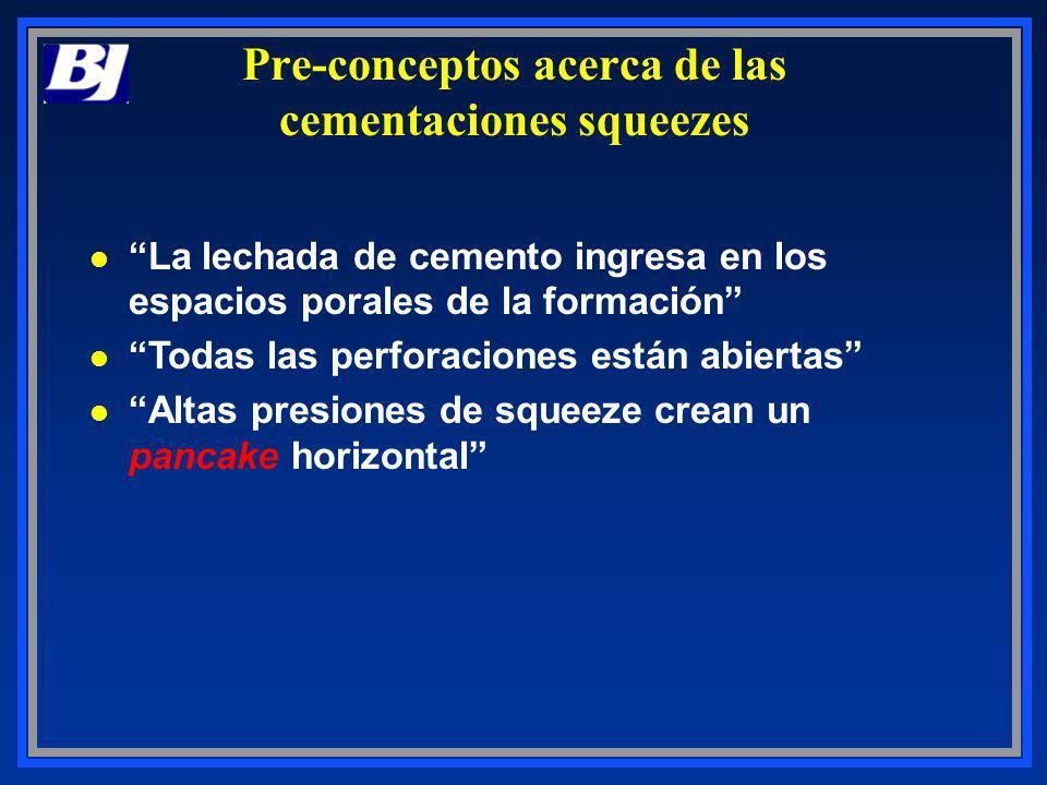 Pre-conceptos acerca de las cementaciones squeezes