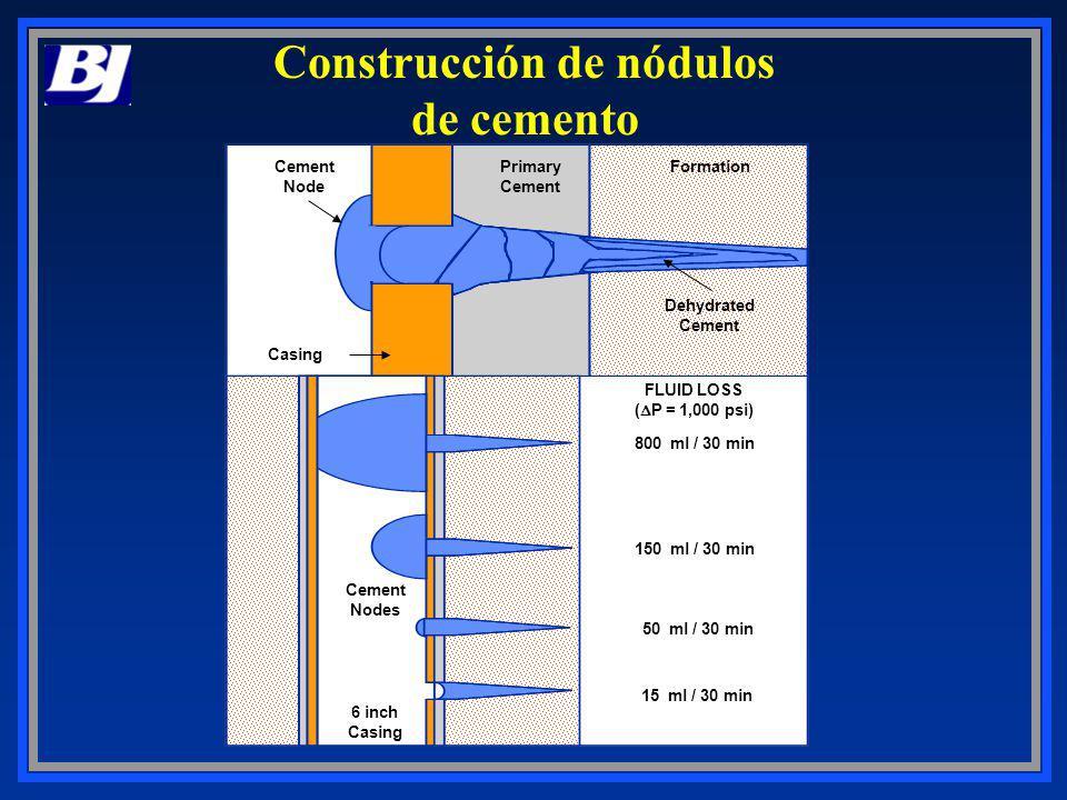 Construcción de nódulos de cemento