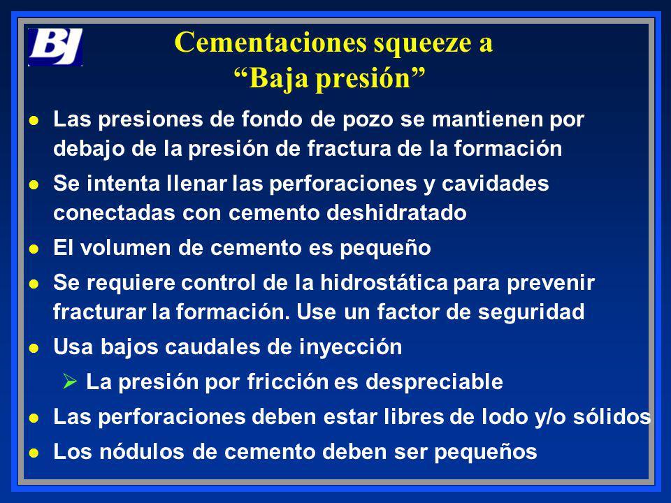 Cementaciones squeeze a Baja presión