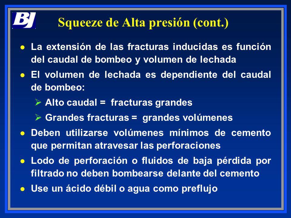 Squeeze de Alta presión (cont.)