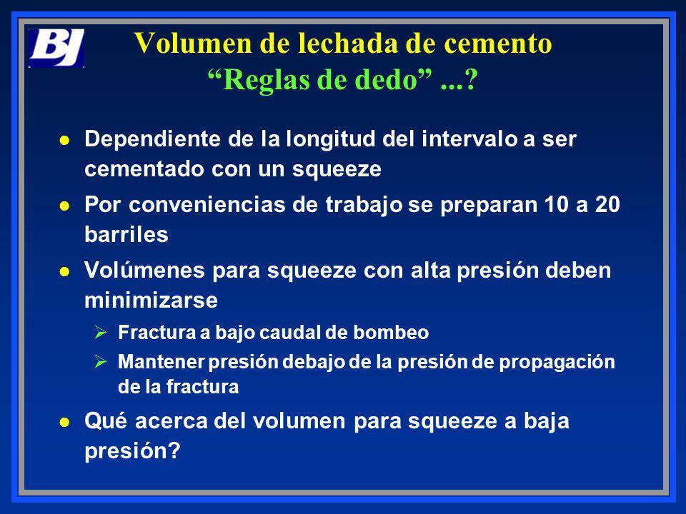 Volumen de lechada de cemento Reglas de dedo ...