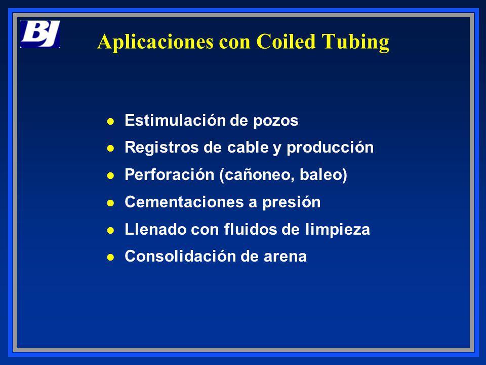 Aplicaciones con Coiled Tubing