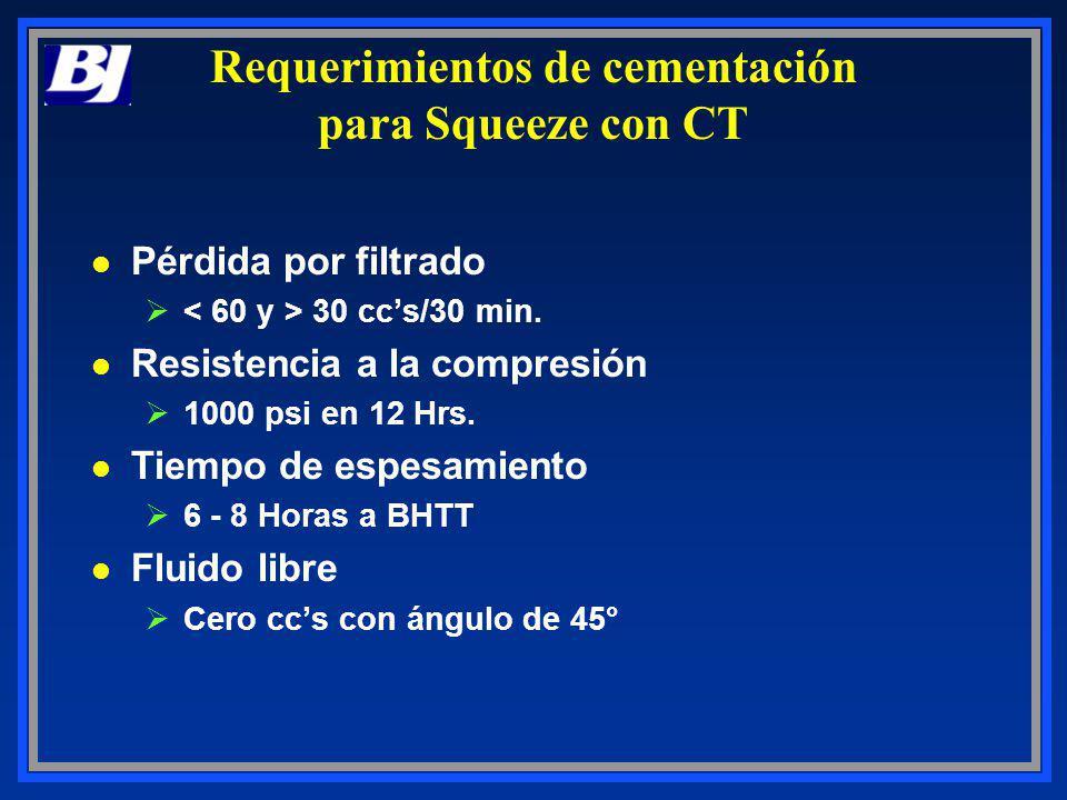 Requerimientos de cementación para Squeeze con CT