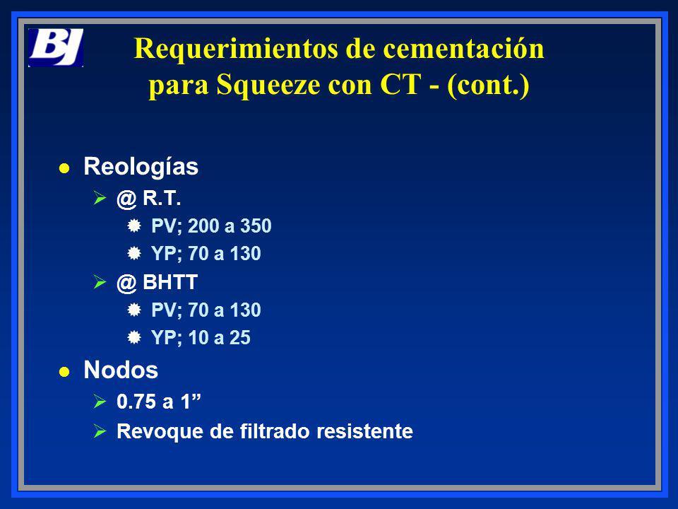 Requerimientos de cementación para Squeeze con CT - (cont.)