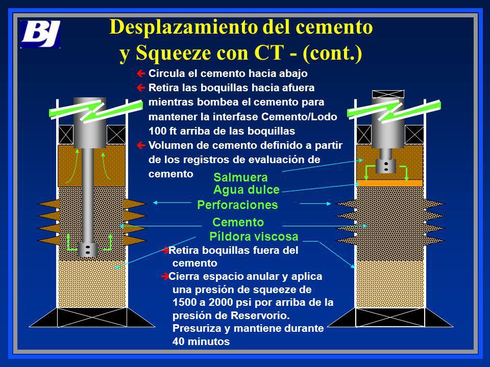Desplazamiento del cemento y Squeeze con CT - (cont.)