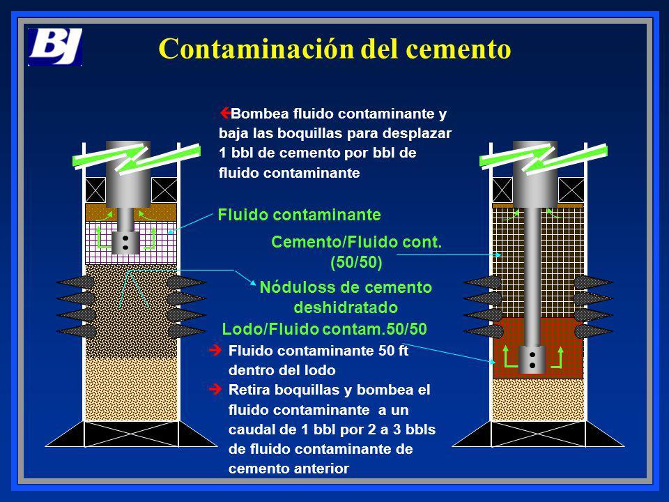 Contaminación del cemento