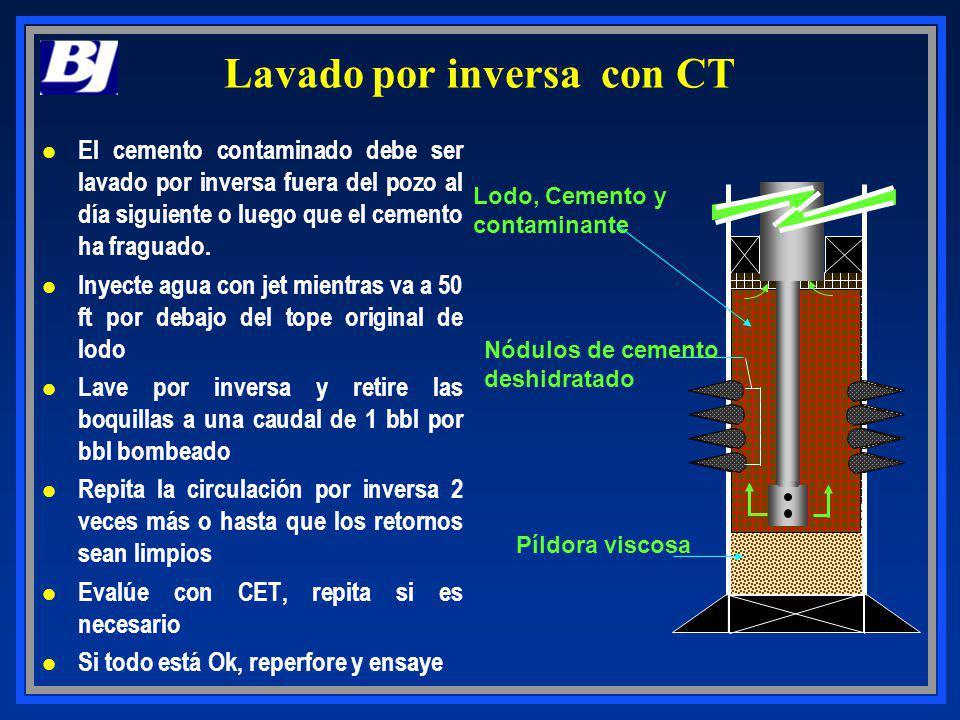 Lavado por inversa con CT