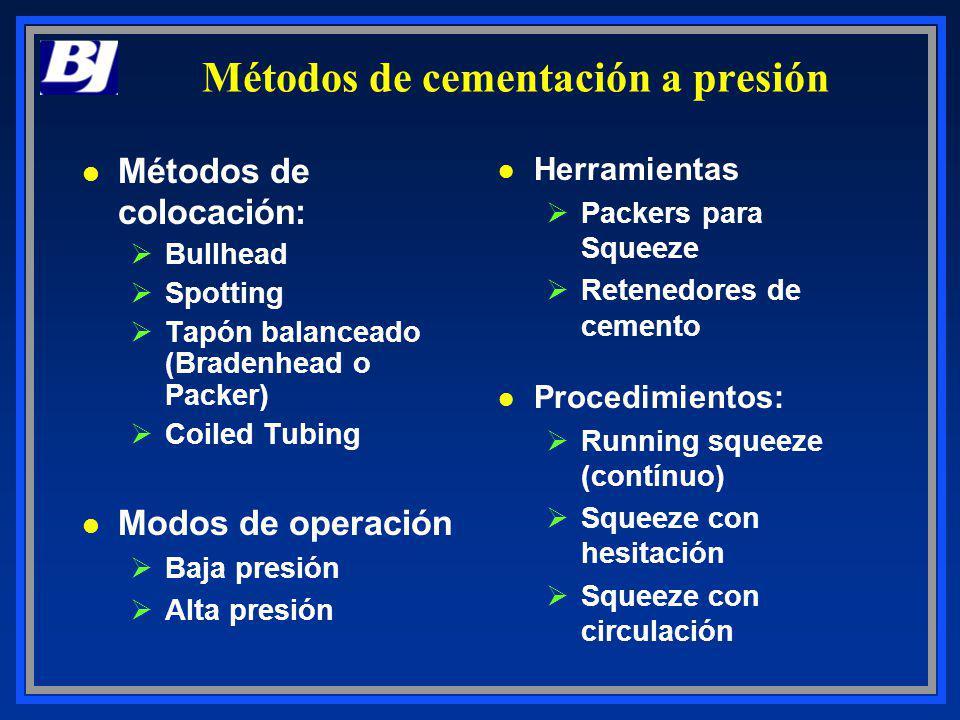 Métodos de cementación a presión