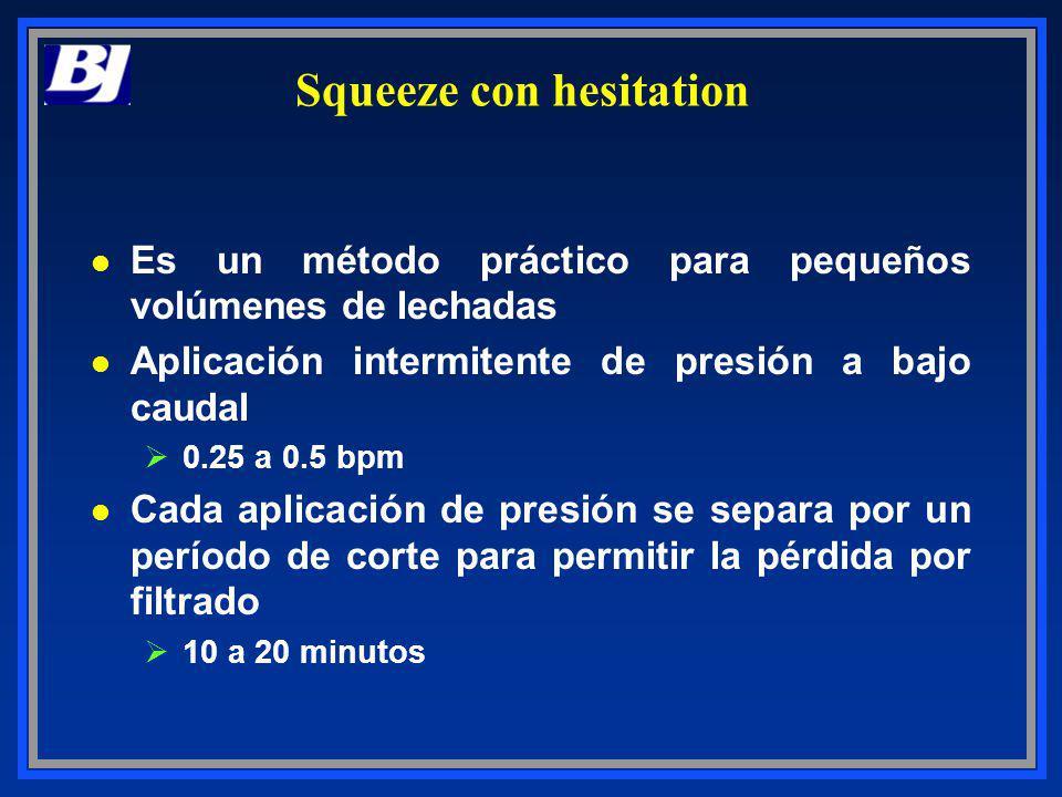 Squeeze con hesitation