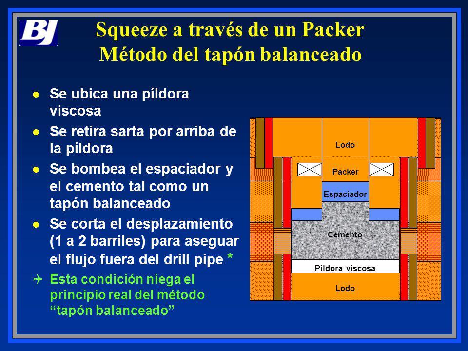 Squeeze a través de un Packer Método del tapón balanceado