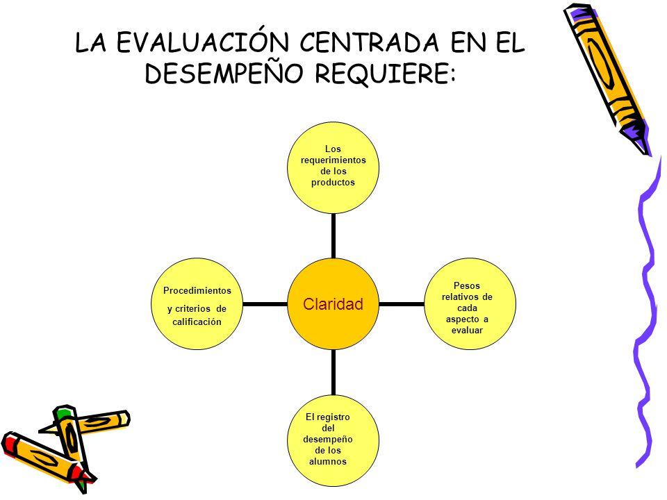LA EVALUACIÓN CENTRADA EN EL DESEMPEÑO REQUIERE:
