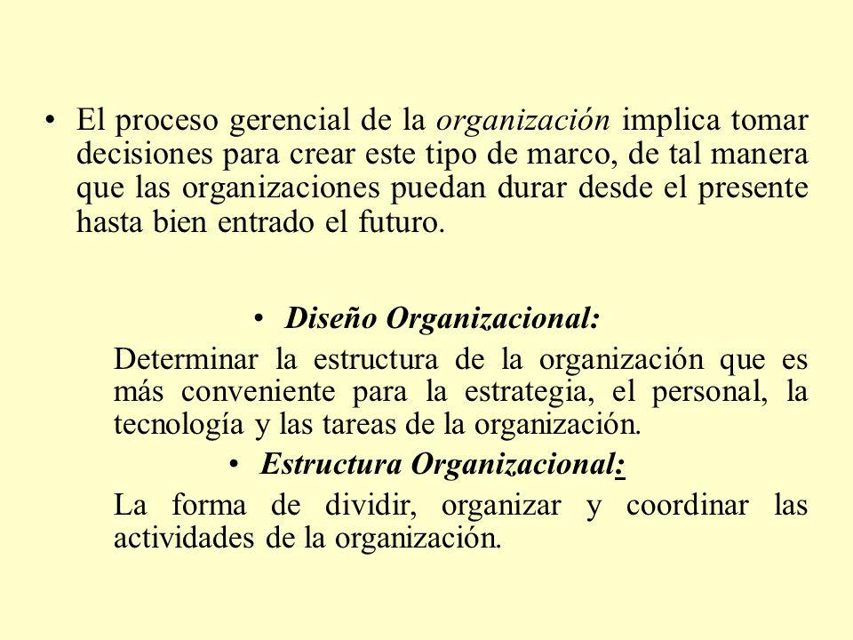 Diseño Organizacional: Estructura Organizacional: