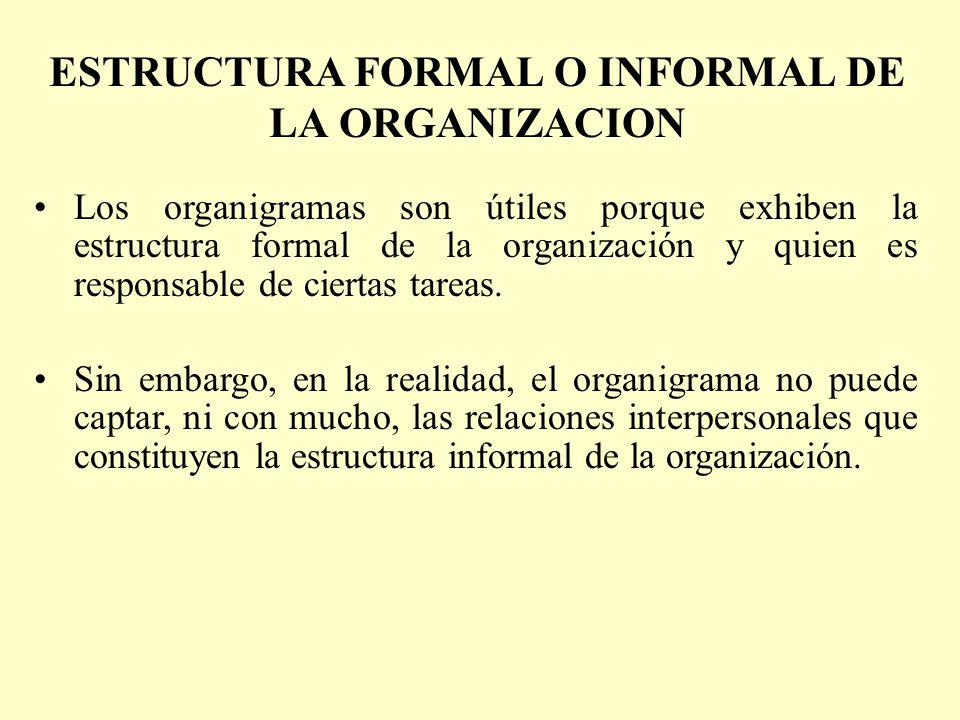 ESTRUCTURA FORMAL O INFORMAL DE LA ORGANIZACION