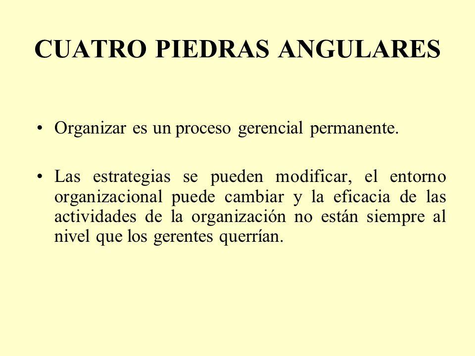 CUATRO PIEDRAS ANGULARES