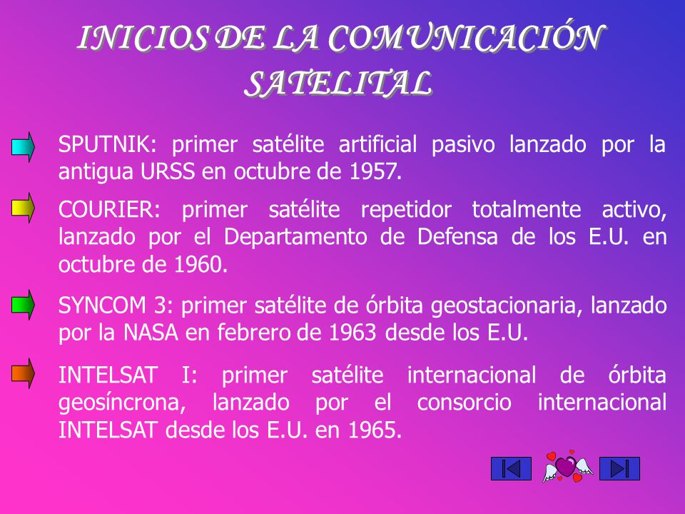 INICIOS DE LA COMUNICACIÓN SATELITAL