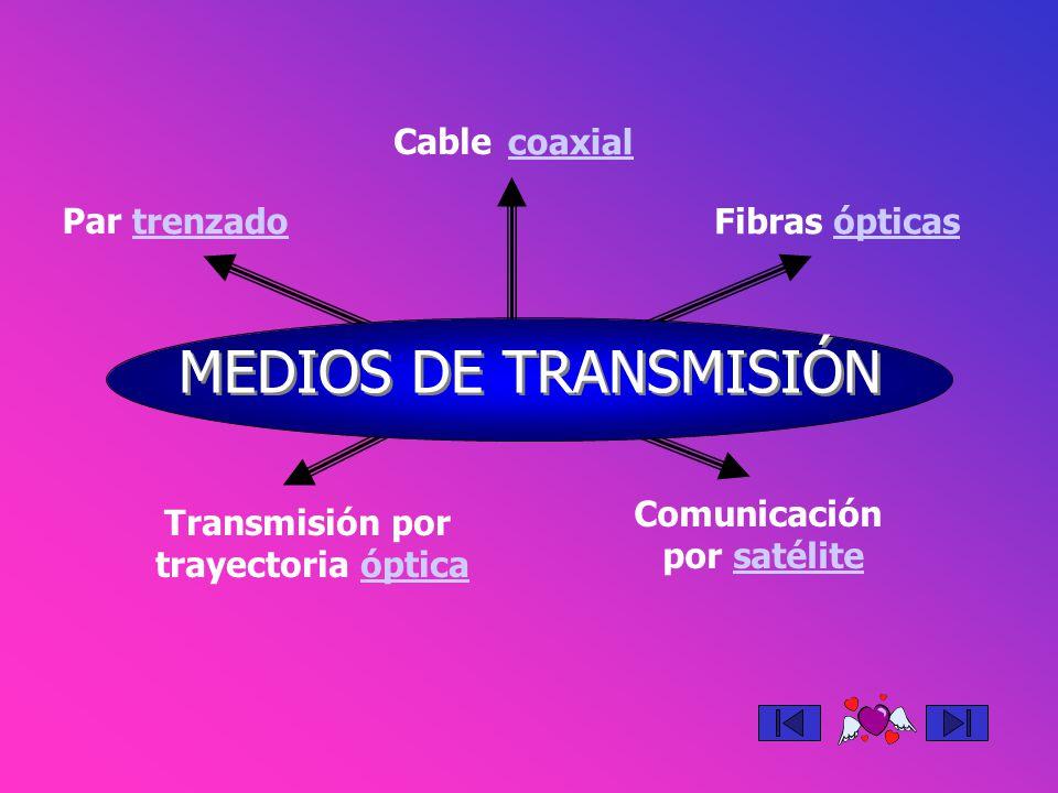 MEDIOS DE TRANSMISIÓN Cable coaxial Par trenzado Fibras ópticas