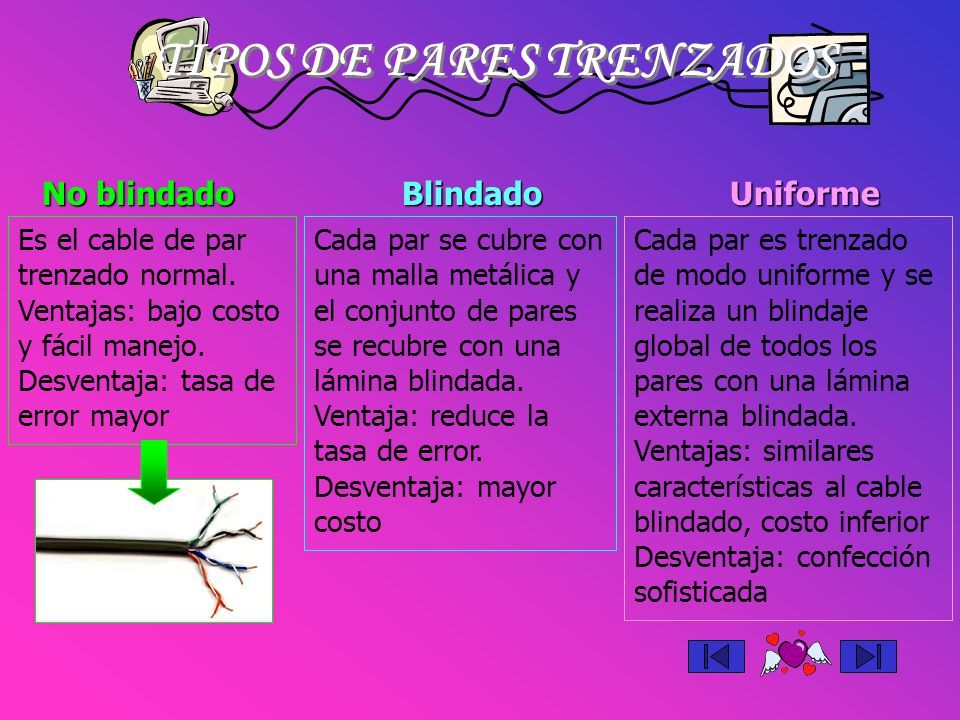 TIPOS DE PARES TRENZADOS