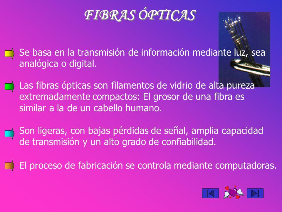 FIBRAS ÓPTICAS Se basa en la transmisión de información mediante luz, sea analógica o digital.
