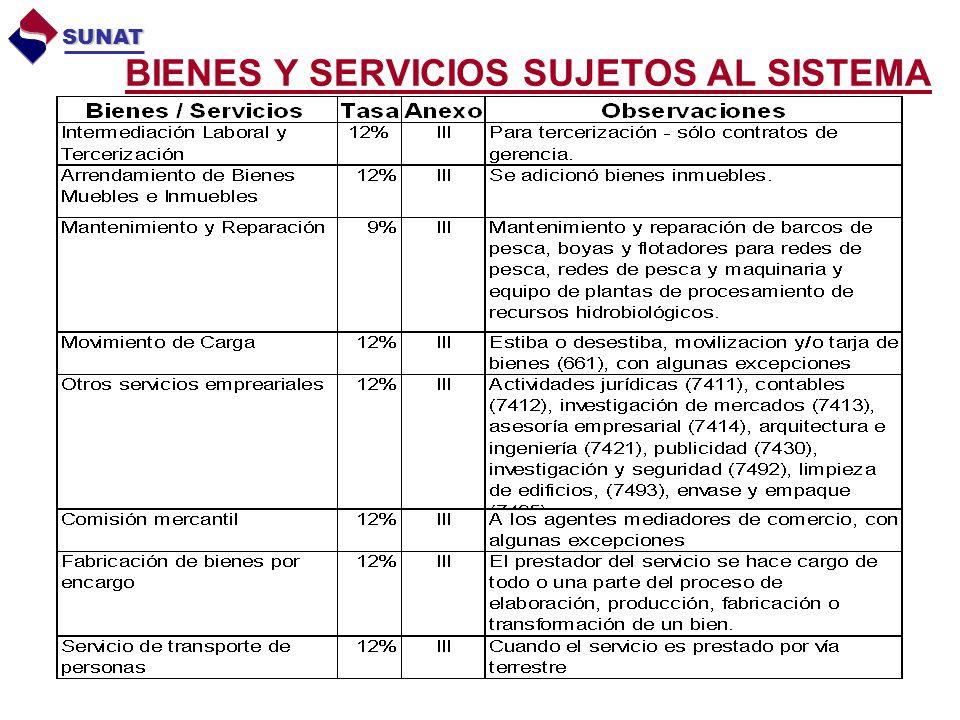 BIENES Y SERVICIOS SUJETOS AL SISTEMA