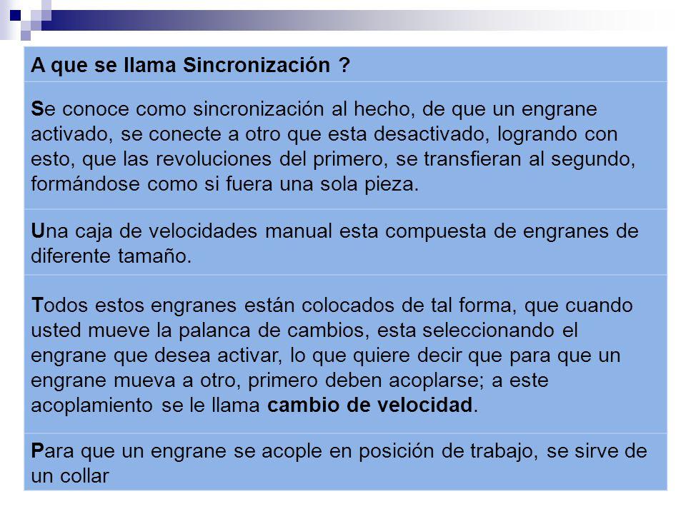 A que se llama Sincronización