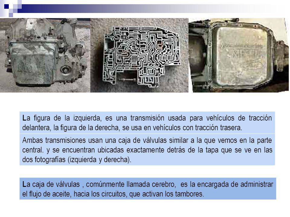La figura de la izquierda, es una transmisión usada para vehículos de tracción delantera, la figura de la derecha, se usa en vehículos con tracción trasera.