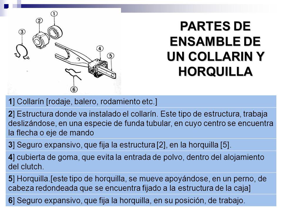 PARTES DE ENSAMBLE DE UN COLLARIN Y HORQUILLA