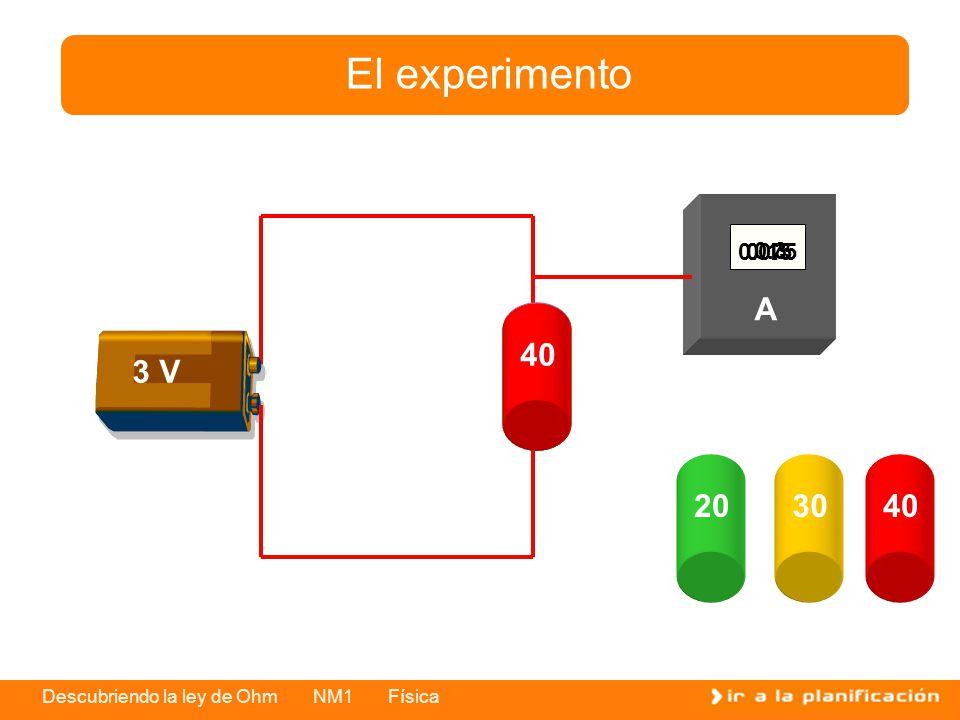 El experimento 3 V A 0.075 0.15 0.1 0.3 40 10 20 30 20 30 40