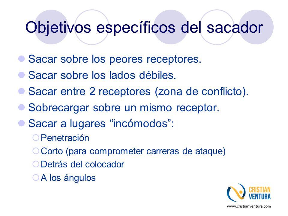 Objetivos específicos del sacador