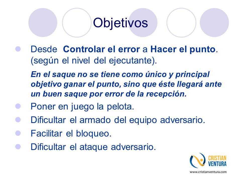 Objetivos Desde Controlar el error a Hacer el punto. (según el nivel del ejecutante).