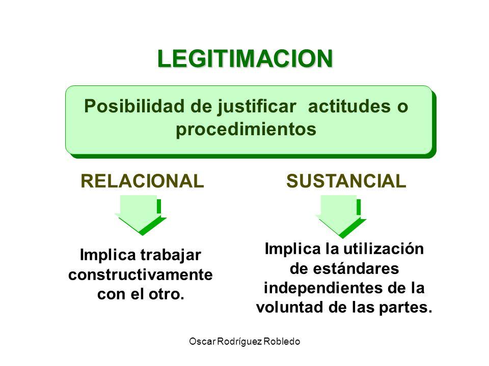 LEGITIMACION Posibilidad de justificar actitudes o procedimientos