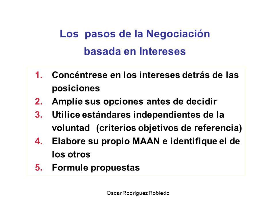 Los pasos de la Negociación