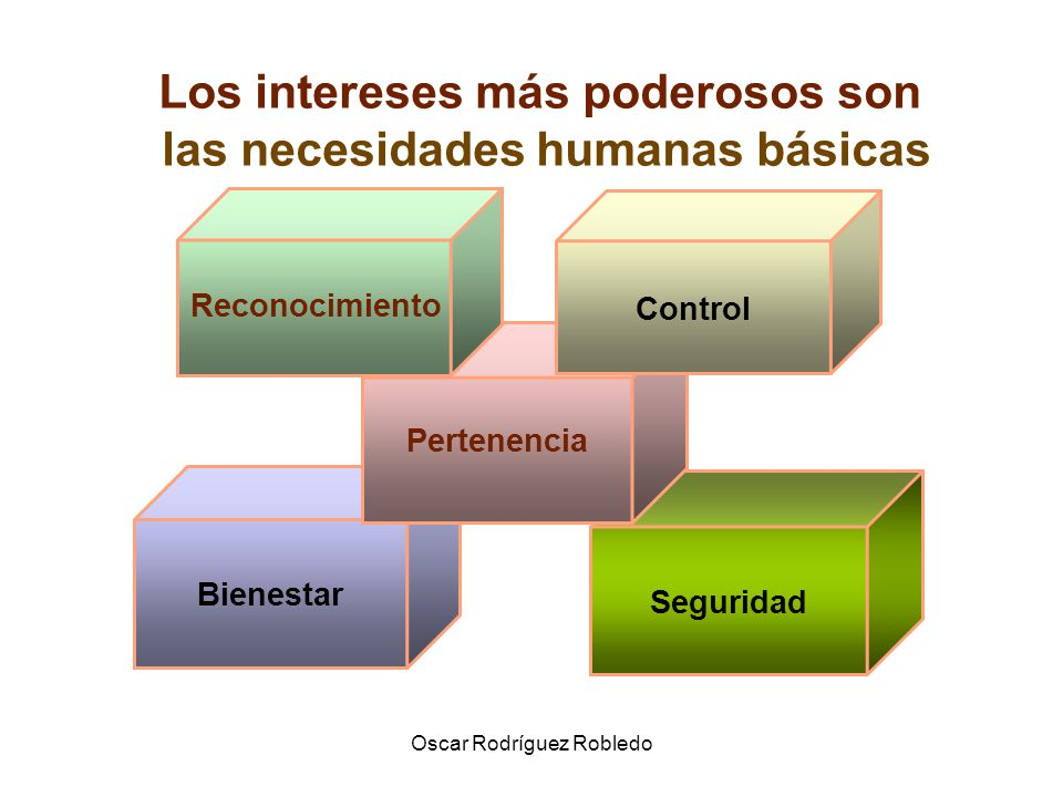 Los intereses más poderosos son las necesidades humanas básicas