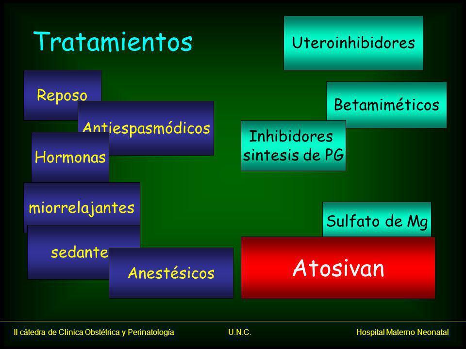 Tratamientos Atosivan Uteroinhibidores Reposo Betamiméticos