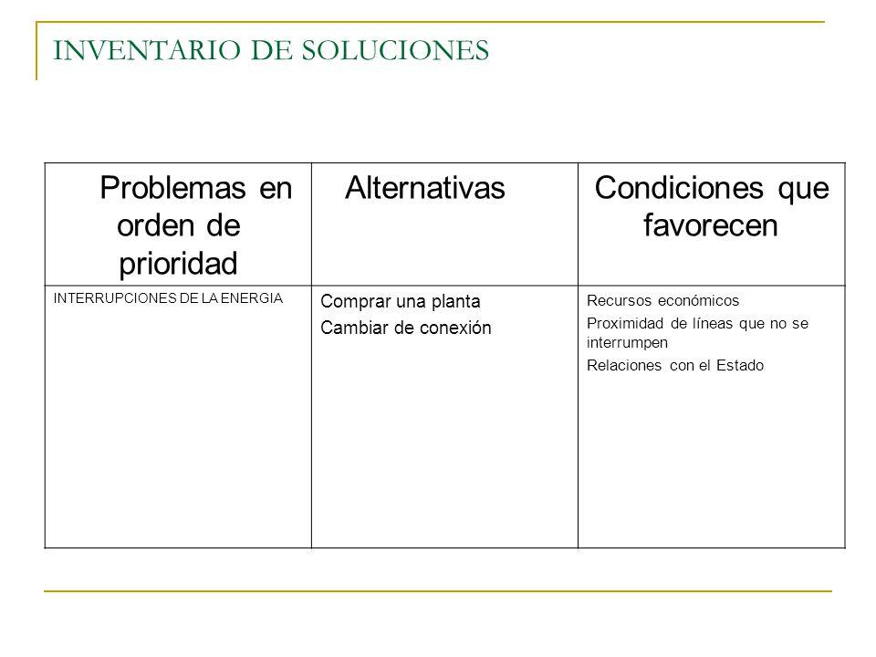 INVENTARIO DE SOLUCIONES