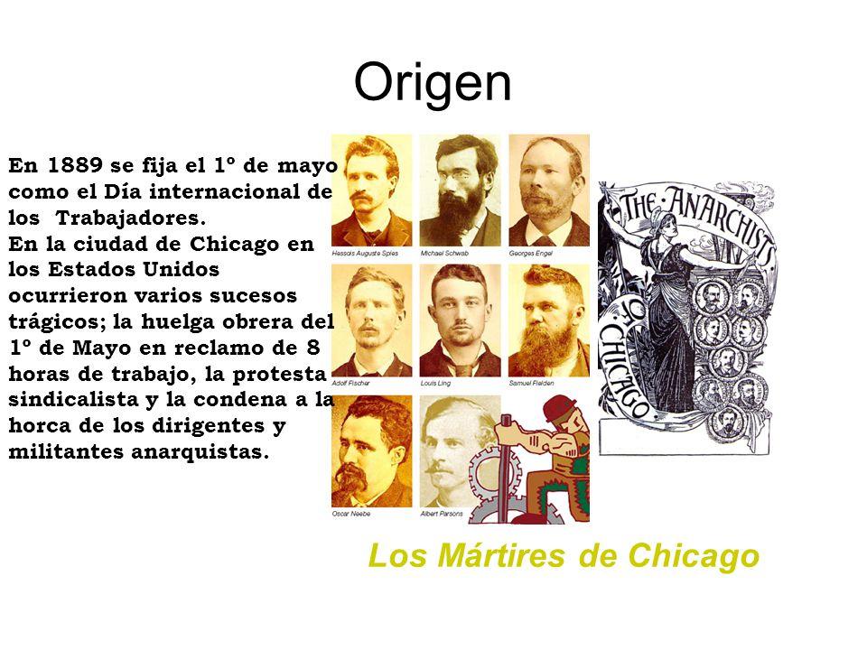 Origen Los Mártires de Chicago