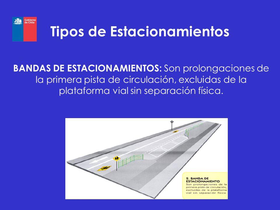 Tipos de Estacionamientos